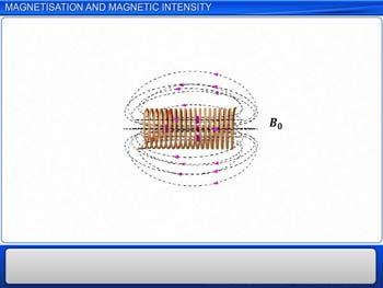 Animated video Lecture for Magnetisation and magnetic intensity