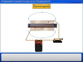 Animated video Lecture for Permanent magnets and Electro magnets