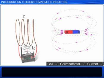 Animated video Lecture for Introduction to electromagnetic induction