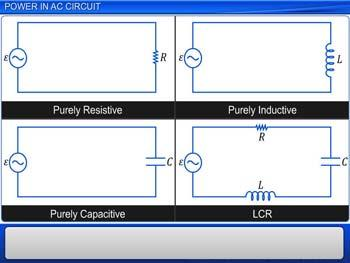 Animated video Lecture for Power in AC circuit