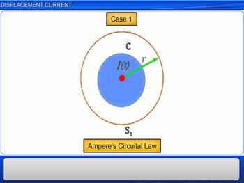 Animated video Lecture for Displacement Current