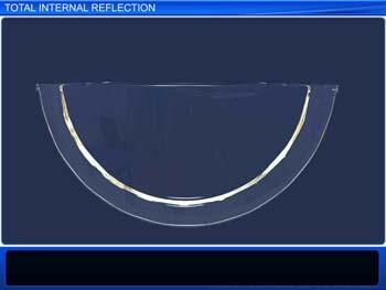 Animated video Lecture for Total Internal Reflection