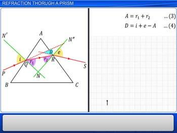 Animated video Lecture for Refraction Through a Prism