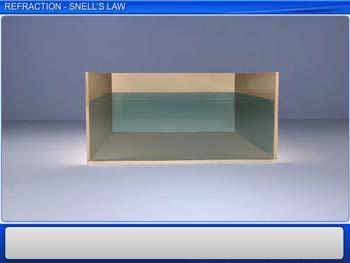 Animated video Lecture for Refraction - Snell's Law