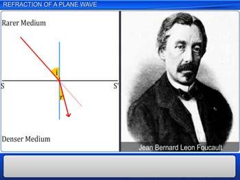 Animated video Lecture for Refraction of a plane wave