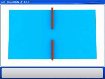 Animated video Lecture for Diffraction of light