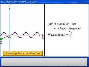 Animated video Lecture for Polarisation and Malus' Law