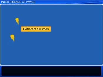 Animated video Lecture for Interference of Waves