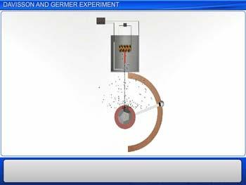 Animated video Lecture for Davisson and Germer Experiment
