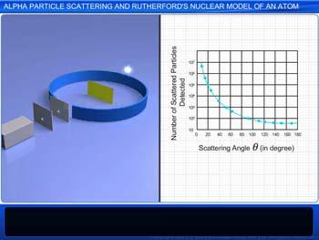 Animated video Lecture for Alpha Particle Scattering and Rutherford`s Nuclear model of an atom