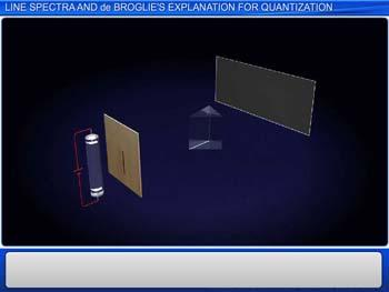 Animated video Lecture for Line spectra and de broglie's explanation for quantization
