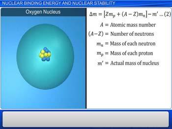 Animated video Lecture for Nuclear Binding Energy and Nuclear Stability