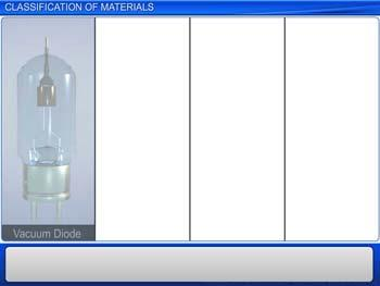 Animated video Lecture for Classification of materials