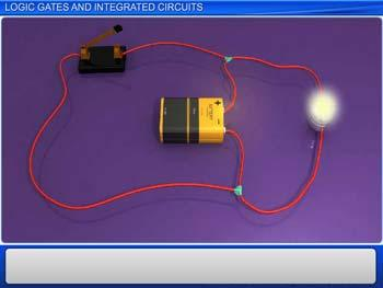 Animated video Lecture for Logic Gates and Integrated Circuit