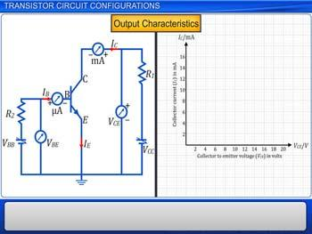 Animated video Lecture for Transistor circuit configurations