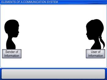 Animated video Lecture for Elements of communication system