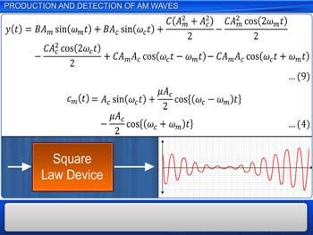 Animated video Lecture for Production and Detection of AM Waves