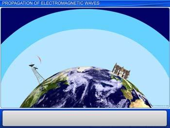 Animated video Lecture for Propagation of electromagnetic waves