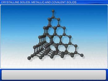 Animated video Lecture for Crystalline Solids: Metallic and Covalent Solids