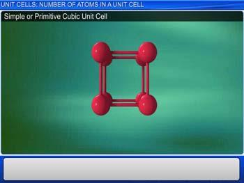 Animated video Lecture for Unit Cells: Number Of Atoms In A Unit Cell