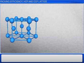 Animated video Lecture for Packing Efficiency: hcp And ccp Lattice