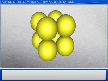 Animated video Lecture for Packing Efficiency: bcc And Simple Cubic Lattice