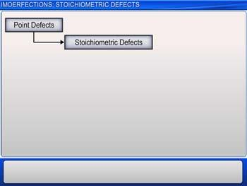 Animated video Lecture for Imperfections: Stoichiometric Defects