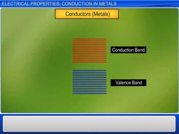 Animated video Lecture for Electrical Properties: Conduction In Metals