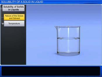 Animated video Lecture for Solubility Of A Solid In Liquid