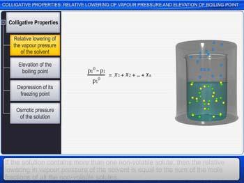 Animated video Lecture for Colligative Properties: Relative Lowering Of Vapour Pressure And Elevation Of Boiling Point