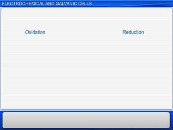 Animated video Lecture for Electrochemical And Galvanic Cells