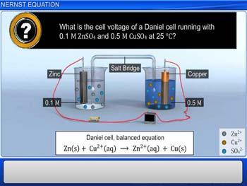 Animated video Lecture for Nernst Equation