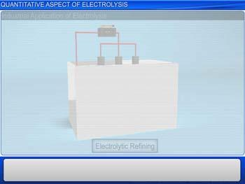Animated video Lecture for Quantitative Aspect Of Electrolysis