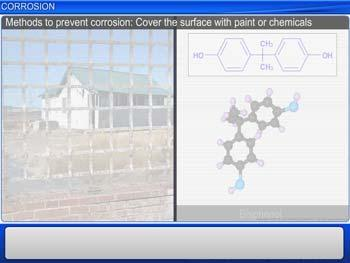 Animated video Lecture for Corrosion