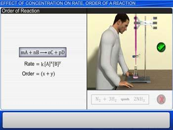 Animated video Lecture for Effect Of Concentration On Rate, Order Of A Reaction