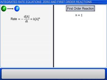 Animated video Lecture for Integrated Rate Equations: Zero And First Order Reactions