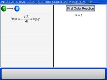 Animated video Lecture for Integrated Rate Equations: First Order Gas Phase Reaction