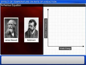 Animated video Lecture for Effect Of Temperature On Rate Of A Reaction