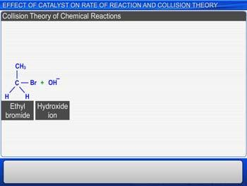 Animated video Lecture for Effect Of Catalyst On Rate Of Reaction And Collision Theory