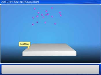 Animated video Lecture for Adsorption: Introduction