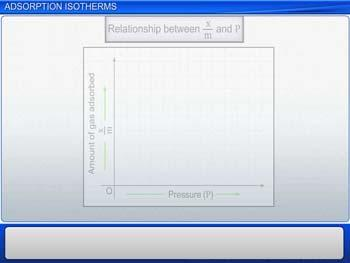 Animated video Lecture for Adsorption: Isotherms