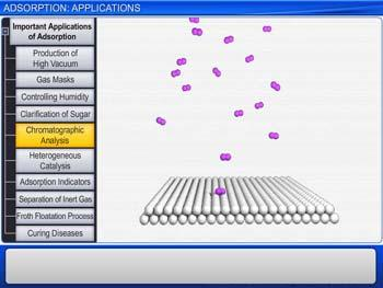 Animated video Lecture for Adsorption: Applications