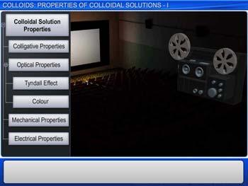 Animated video Lecture for Colloids: Properties Of Colloidal Solutions - I