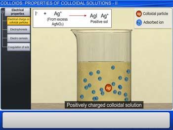 Animated video Lecture for Colloids: Properties Of Colloidal Solutions - II