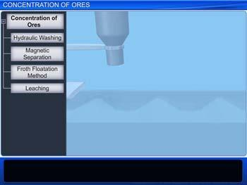 Animated video Lecture for Concentration of Ores