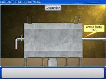 Animated video Lecture for Extraction Of Crude Metal