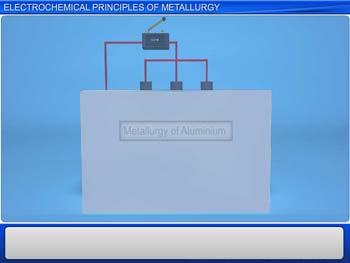 Animated video Lecture for Electrochemical Principles of Metallurgy