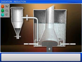 Animated video Lecture for Oxidation - Reduction
