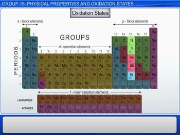Animated video Lecture for Group 15: Physical Properties And Oxidation States