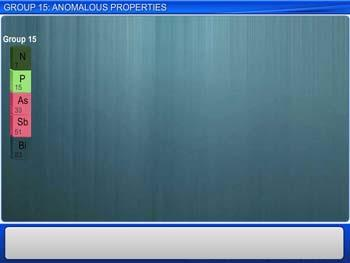 Animated video Lecture for Group 15: Anomalous Properties